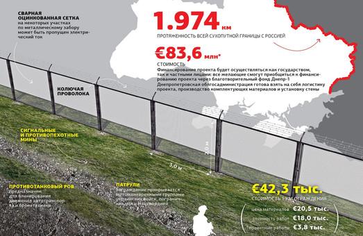 Харківський завод випустив огорожу для стіни на кордоні з Росією