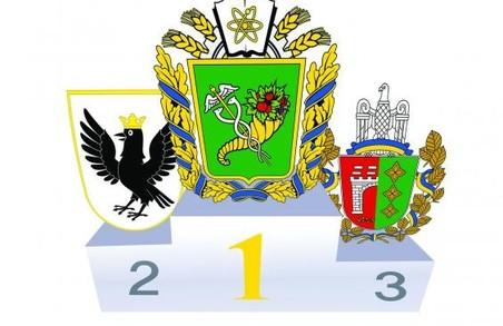 Харківська — найрозвиненіша область України