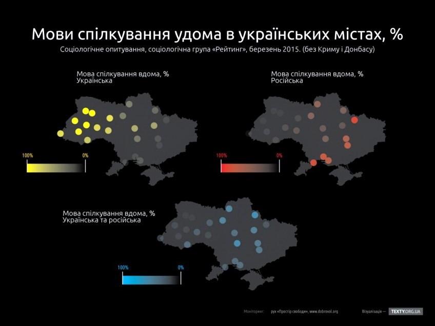Рейтинг україномовності міст: на якому місці Львів фото 1