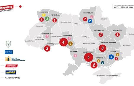 У БПП повідомили результати виборів в об'єднаних громадах