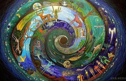 року гороскоп