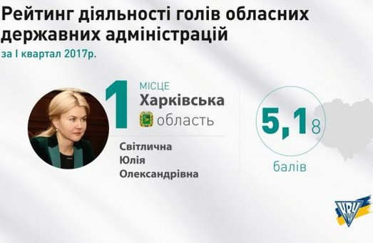 Завдяки чому Світлична утримує перше місце в рейтингу губернаторів - експерт/ Відео