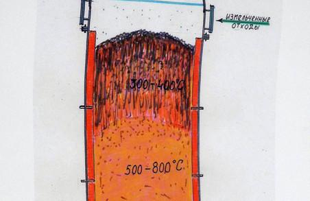 Мереф'янські кулібіни сконструювали газовий генератор, котрий працює на відходах