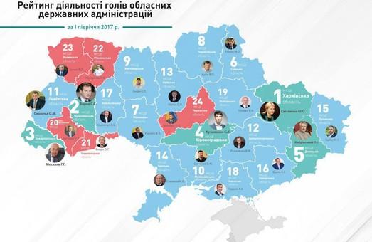 Світлична знову перша серед губернаторів України
