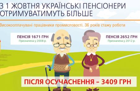 Від 1 жовтня пенсії будуть перераховані