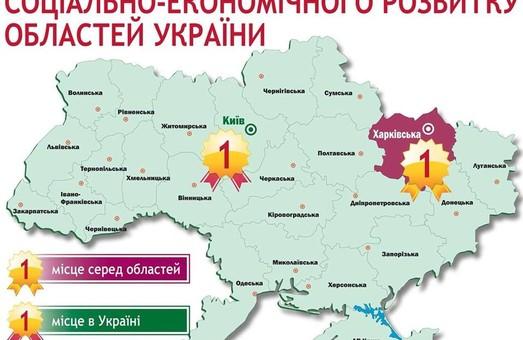 Харківщина в лідерах! Це результат нашої спільної роботи із суспільством - Світлична