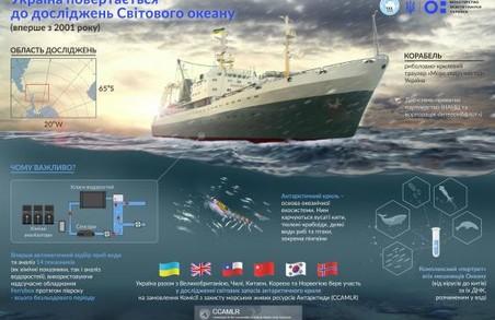 Українські вчені вперше після 17-річної перерви вирушать вивчати Південний океан