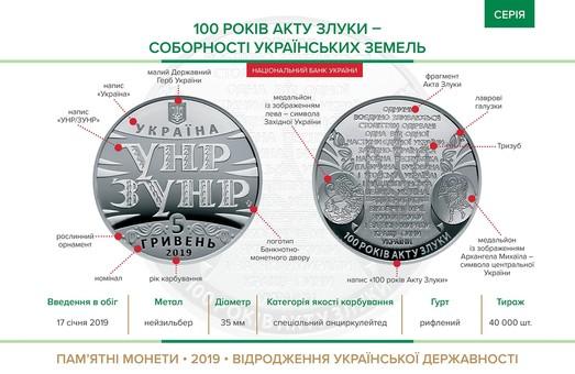 НБУ вводить в обіг пам'ятну монету «100 років Акту Злуки – соборності українських земель»