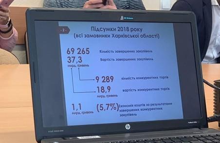 У Світличної подовжили співпрацю з Харківським антикорупційним центром
