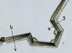 План ретраншементу харківської фортеці