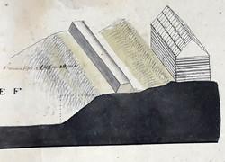 Розріз рову та валу харківської фортеці
