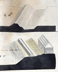 Розріз валів та рову Харківської фортеці в 1720 р.