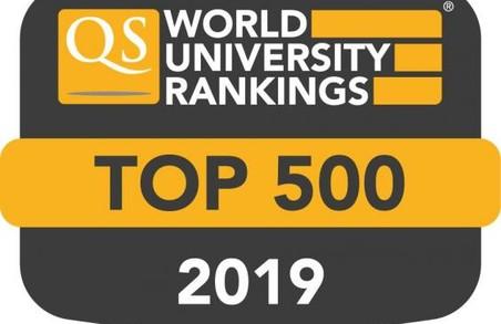 Харківський університет увійшов в список кращих вишів світу