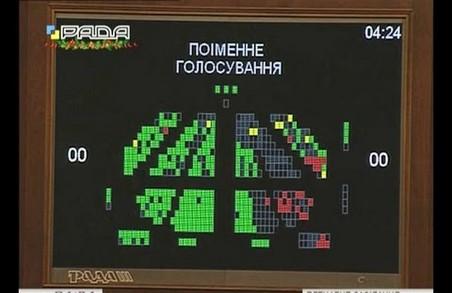 Непопулярне «проти»: як голосували мажоритарники Харківщини у Верховній Раді (Інфографіка)