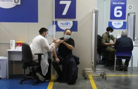 Ізраїль приборкав поширення COVID-19 завдяки масовій вакцинації